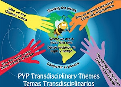 Transdisciplinary studies, global education magazine