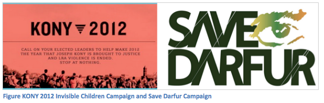 Figure KONY 2012 Invisible Children Campaign and Save Darfur Campaign, Global Education Magazine