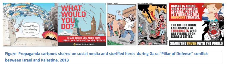 Propaganda Cartoons, Global Education Magazine