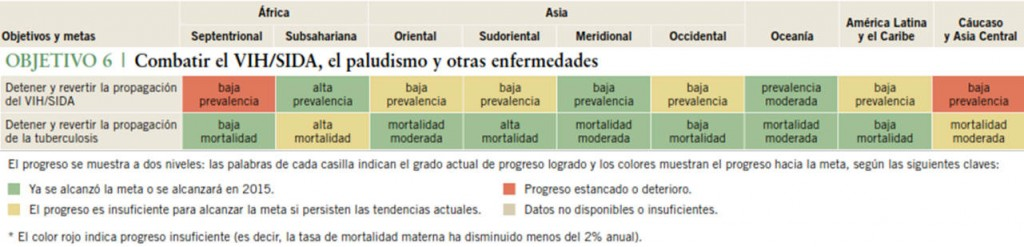 Itahisa Perez Evolucion de consecucion de las metas Global Education Magazine