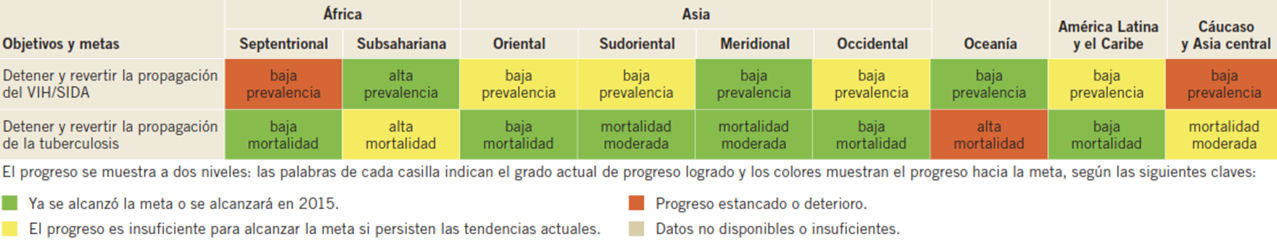 Itahisa Perez Tendencias 2012 Global Education Magazine
