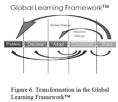 Global Learning Framework, Chrysalis Campaign, Global Education Magazine