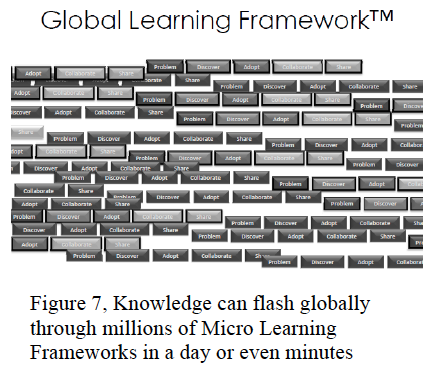 Global Learning Framework, Global Education Magazine
