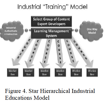 Industrial training model, Chrysalis Campaign, Global Education Magazine,