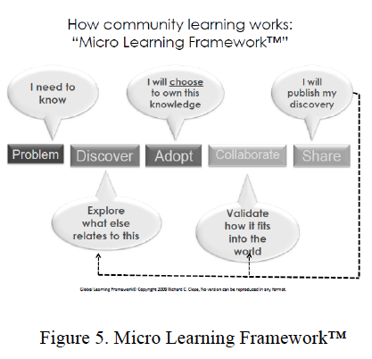 Micro Learning Framework, Chrysalis Campaign, Global Education Magazine