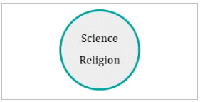 science and religion 2, global education magazine