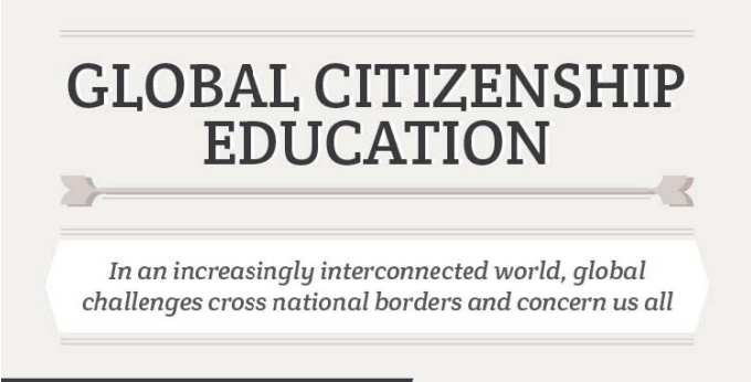 understanding citizenship education O citizenship education o health education o consumer education  contemporary issues o objectives  to develop an understanding of the nature and scope of educating for active.