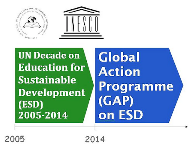 Global Action Programme on #Education for #SustainableDevelopment #SDGs