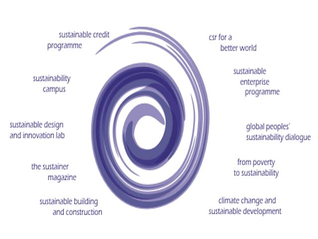 Global Sustainability Solutions, Global Education Magazine