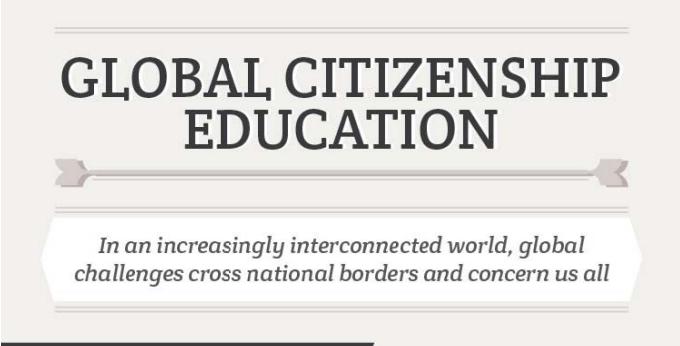 global citizenship education, global education magazine, unesco